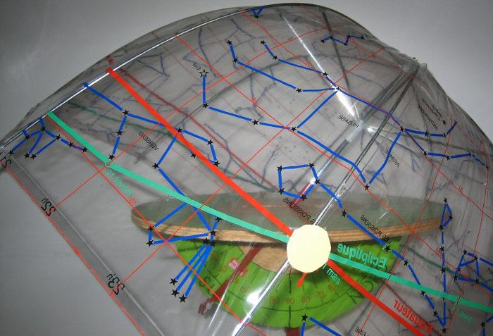 Visualisation de la géométrie dans un référentiel terrestre: horizon et sphère céleste
