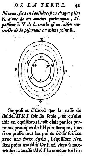 La Figure la Terre de Clairaut, figure de stratification