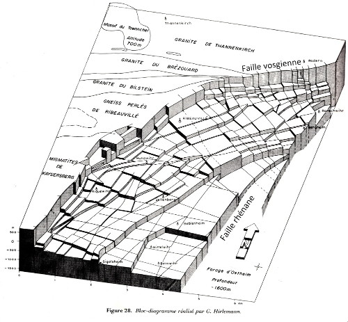 https://planet-terre.ens-lyon.fr/planetterre/objets/Images/Alsace-champ-fracture/Alsace-champ-fracture-37-br.jpg