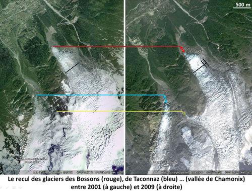 Recul des glaciers alpins