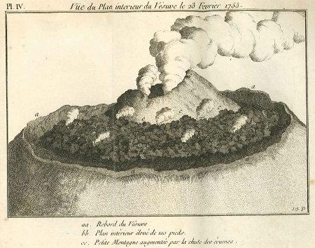 Le Vésuve en éruption, 23 février 1755