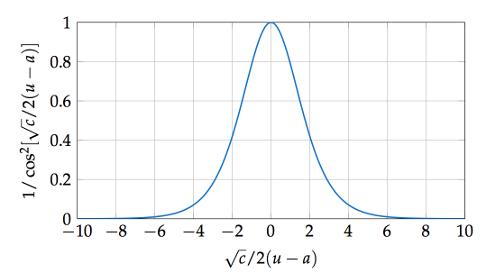 Solution analytique de l'équation de KdV pour un tsunami se propageant à la célérité cadim sans déformation