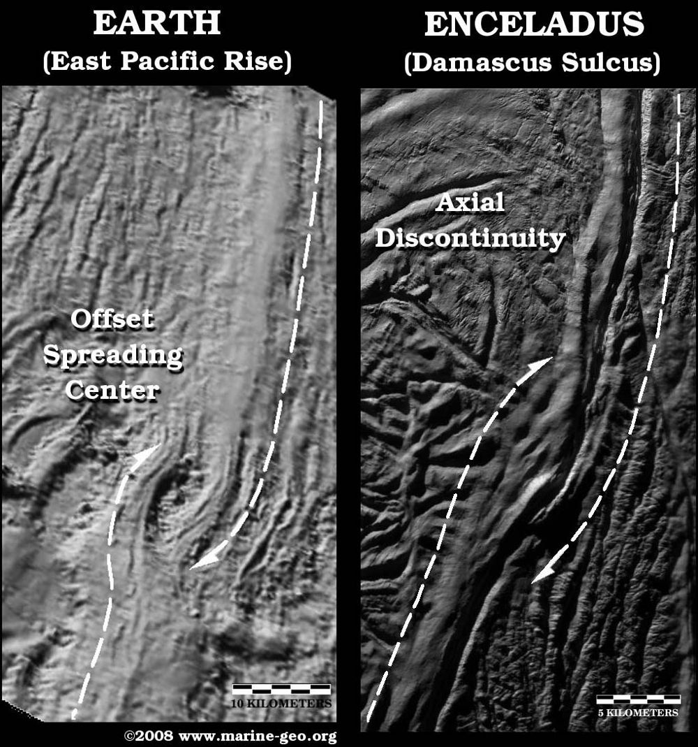 Comparaison entre une rayure de tigre segmentée sur Encelade et un OSC terrestre