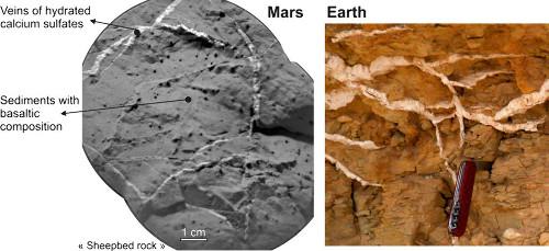 image composite synthétisant les résultats des analyses chimiques sur la formation Sheepbed et effectuant une comparaison avec la Terre