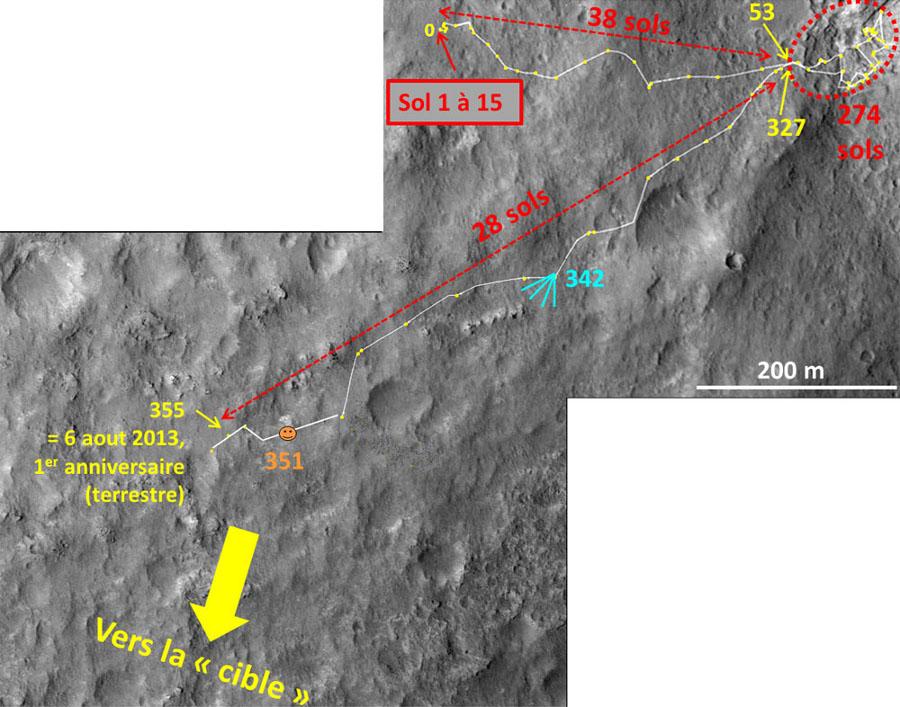 Les quatre phases de la première année de la mission Curiosity, du 6 août 2012 (sol 1) au 6 août 2013 (sol 355)