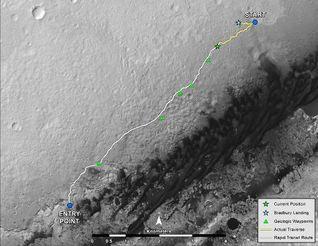 Carte des déplacements passés (ligne jaune) et futurs (ligne blanche) de Curiosity publiée le 27 août 2013