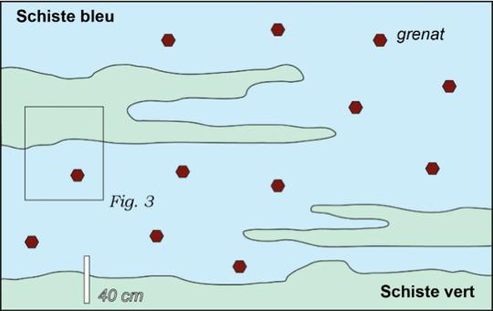 Schéma de principe de l'association schistes bleus – schistes verts dans la partie médiane de l'ile de Groix
