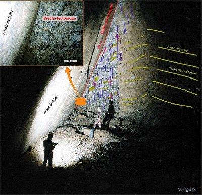 Photographie du plan de faille et son interprétation géologique