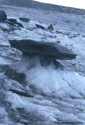 Table glaciaire formée par la fonte accélérée du glacier Nord de la Chiaupe (Alpes)