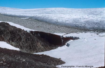 Détail de la moraine frontale du glacier