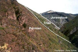 Interprétation géologique de la vue d'ensemble de la limite Permo-Trias dans le paysage