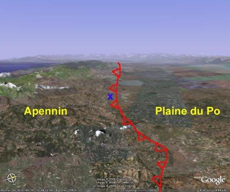 Chevauchement de l'Apennin sur la plaine du Pô