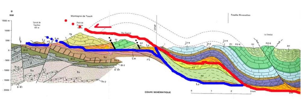 Interprétation structurale rapide de la coupe géologique extraite de la légende de la carte BRGM de Tuchan (1/50 000)