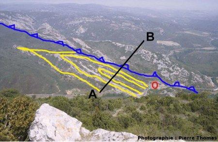 Interprétation structurale du paysage,nappe des Corbières (Ripaud, 11)