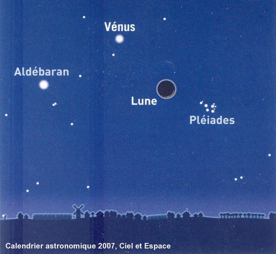 Schéma de l'Ouest du ciel, le 19 avril vers 22h