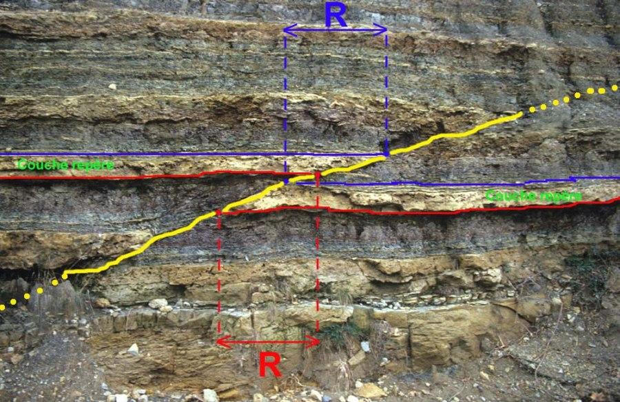 Détail de la faille inverse A dans les terrains triasiques de la région de Lodève (34), interprétation