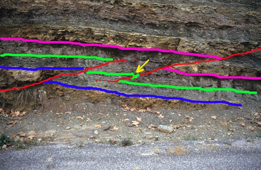 Vue plus rapprochée de la faille inverse B dans les terrains triasiques de la région de Lodève (34), interprétation