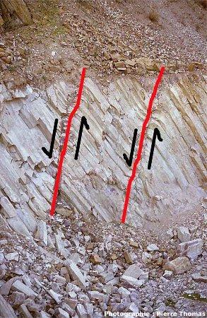 Le sens des crochons indique le sens de la torsion de ces prismes, carrière de Montauté, Montreuillon (Nièvre)