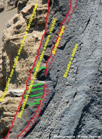Interprétation du gros plan sur la bordure gauche du dyke et son encaissant, Volcan du Capélinhos, Faial, Açores.