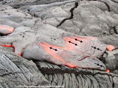 Schéma explicatif : nouveau lobe de lave cordée en formation, coulée du Pu'u O'o (Hawaii), été 2001