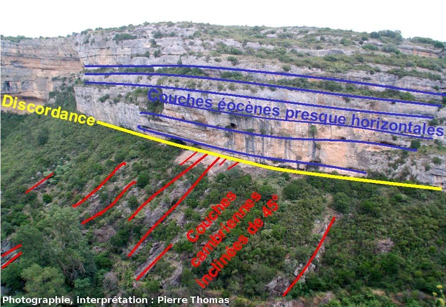 Discordance des calcaires sub-horizontaux de l'Éocène inférieur sur les grès pélitiques inclinés du Cambrien, canyon du Briant, Minerve (Hérault)
