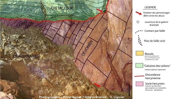 La discordance hercynienne au fond de la salle de la Verna, interprétation géologique