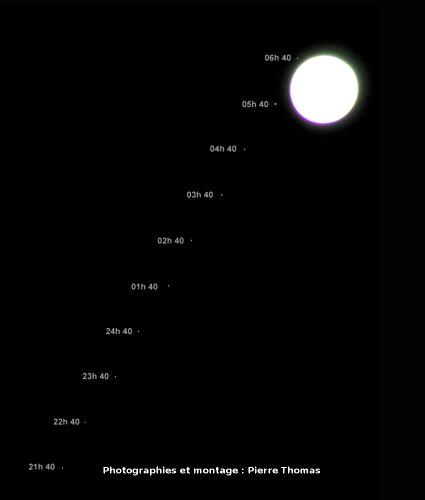 Montage de 10 images montrant le rapprochement Lune-Mars de décembre 2007, la Lune étant fixe par rapport au champ de l'image