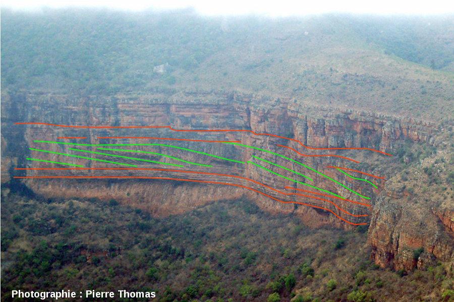Stratifications obliques dans les grès rouges du super groupe du Transvaal (2,6 à 2,2Ga), canyon de la Blyde River, Afrique du Sud, schéma interprétatif