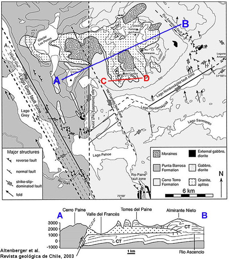 Carte et coupe géologiques simplifiées de la région de Torres del Paine (Patagonie chilienne)