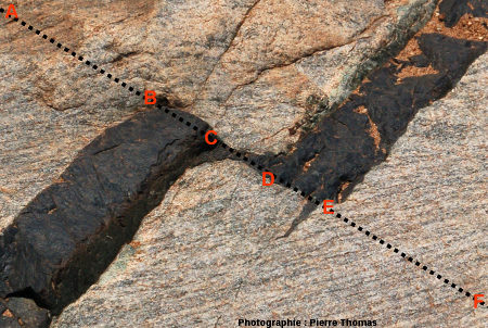 Gros plan annoté sur le dyke décalé, lit de la Sand River, Afrique du Sud
