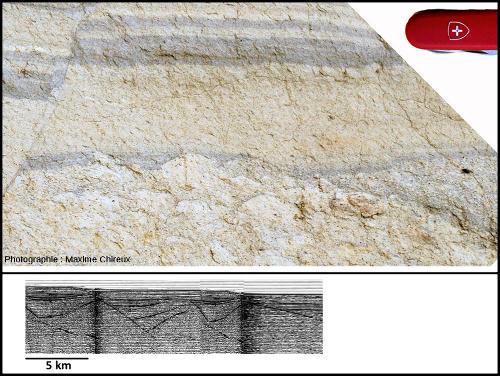 Gros plan sur les possibles mini blocs basculés comparés à un profil sismique de marge passive