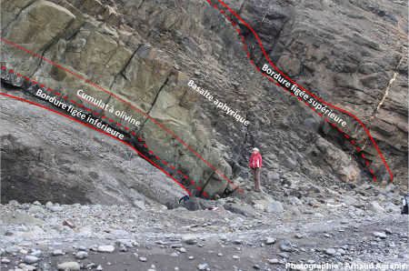 Vue interprétée du sill de la péninsule de Svartenhuk (Groenland) dans lequel se manifeste un phénomène de différenciation magmatique