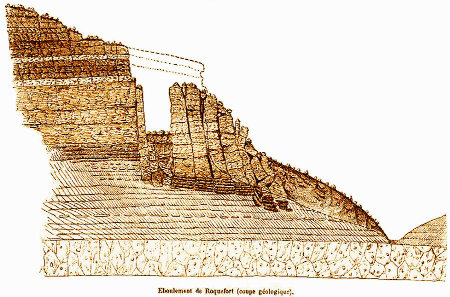 Coupe géologique datant du 19ème siècle montrant le cadre géologique de Roquefort (Aveyron)