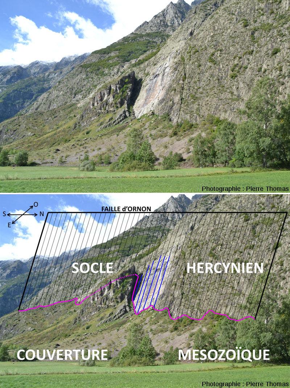 Vue globale et schéma interprétatif d'un fragment de la faille dite du col d'Ornon, dans la vallée de la Malsanne à 500m au Nord du hameau de la Chalp, commune de Chantelouve, Isère