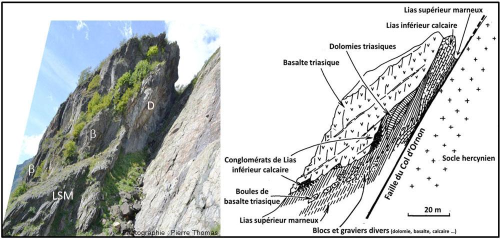 Éperon rocheux du miroir de faille du col d'Ornon: vue annotée et interprétation
