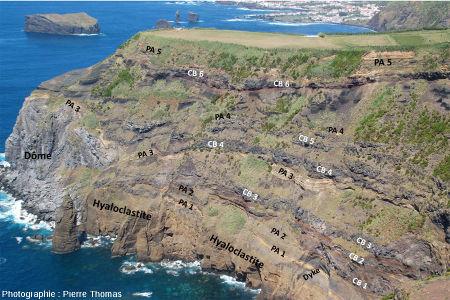 Image interprétée des falaises Ouest-Nord-Ouest du stratovolcan des Sept Cités