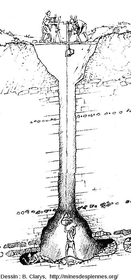 Dessin montrant ce que pouvaient être les modalités d'exploitation des silex de Spiennes (Belgique) il y a 6000 ans