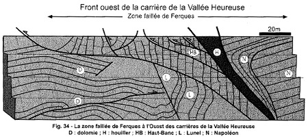 Extrait de la notice de la carte BRGM de Marquise au 1/50000 montrant le type de tectonique affectant le Carbonifère du Boulonnais
