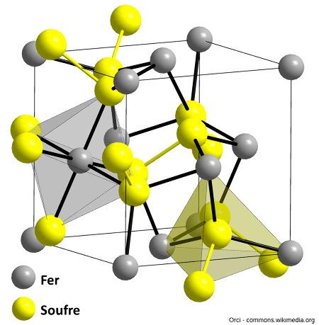 Structure de la pyrite