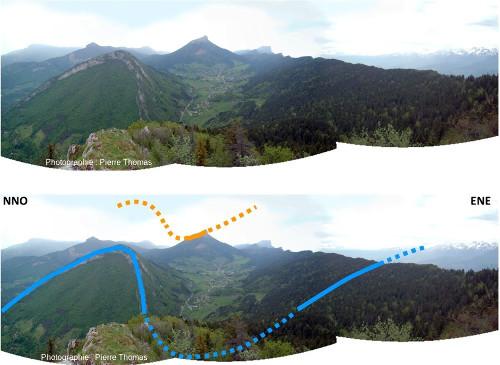 Panorama, brut et interprété, montrant l'anticlinal conforme de l'Écoutoux (à gauche), le synclinal perché du Chamechaude (au centre) et la partie NE de la corniche du Saint Eynard (à droite)