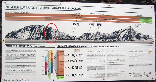 Panneau explicatif sur la plage de Zumaia montrant une interprétation géologique de la falaise
