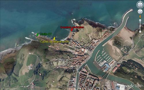 Localisation d'affleurements géologiques importants à Zumaia, pays basque espagnol