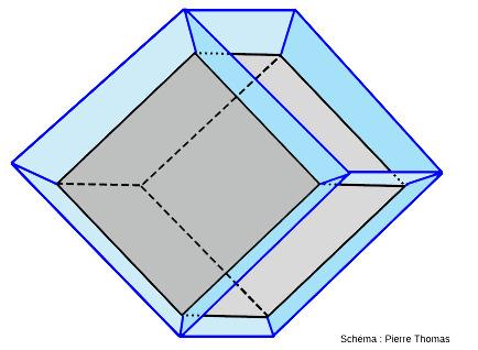 Schéma extrêmement simplifié d'une trémie de halite (NaCl)