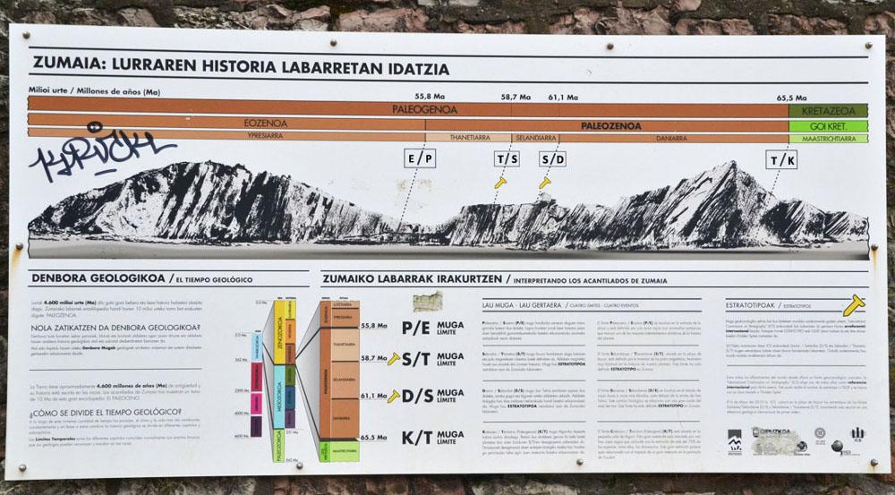 La manière espagnole d'informer les citoyens-visiteurs que l'on se trouve sur un site géologique d'intérêt majeurn, Zumaia, Pays Basque espagnol