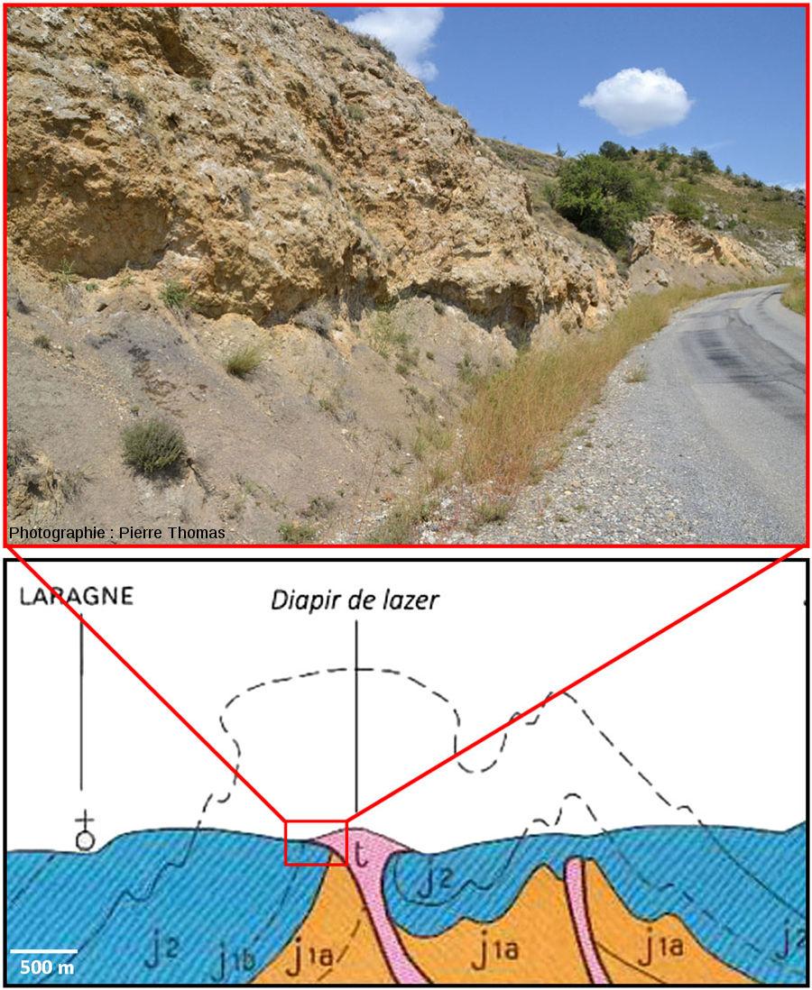 Le diapir de gypse triasique de Lazer, Hautes Alpes