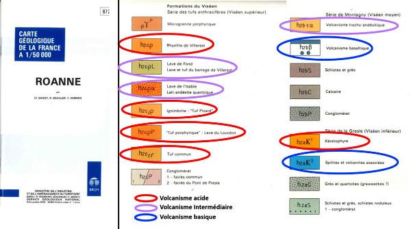 Extrait (modifié) de la légende de la carte géologique à 1/50000 de Roanne montrant la coexistence au Viséen (Carbonifère inférieur) du volcanisme basique, intermédiaire et acide, ce dernier étant dominant