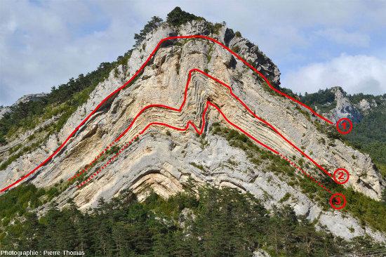 Image interprétée d'un anticlinal de la haute vallée du Buech (Hautes Alpes)