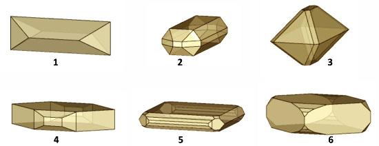 """Six morphologies """"classiques"""" des cristaux de barytine"""