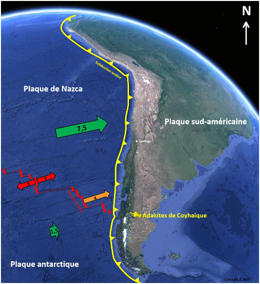 Contexte géodynamique de la région de Coyhaique, Chili