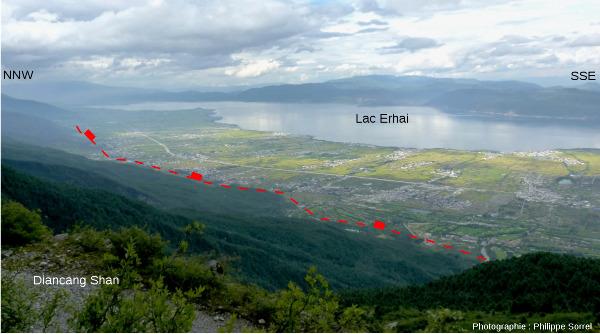 Vue depuis le Sud-Ouest du lac Erhai et d'une partie de la ville de Dali (Chine), qui sont situés dans un bassin sédimentaire néogène-quaternaire